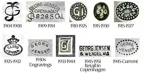 Georg Jensen Maker Marks